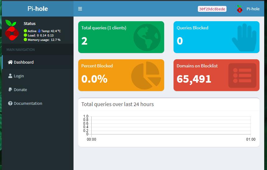 PiHole admin dashboard